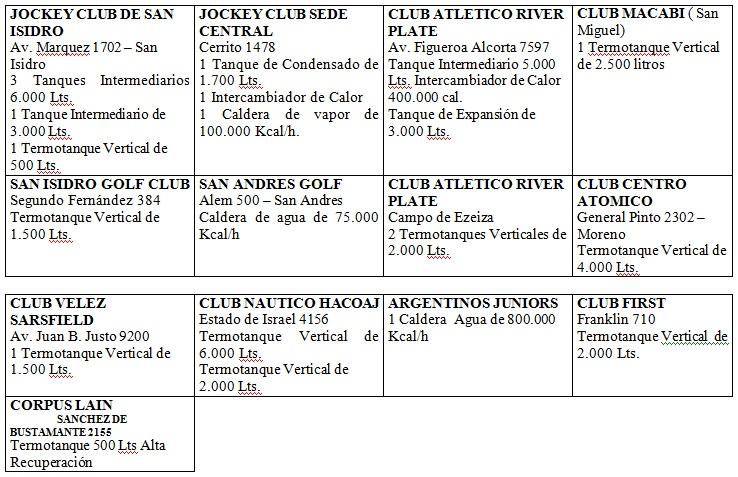instalaciones-clubes